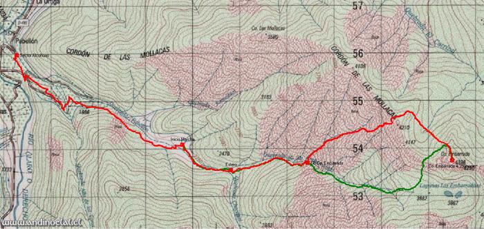 Track Acercamiento - Ascenso - Descenso Co. Embarrada 4.398msnm