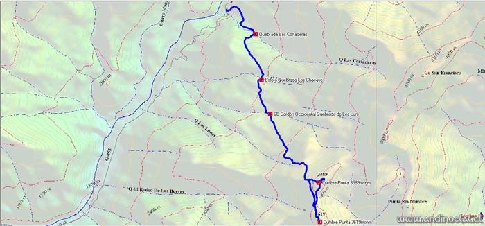 Track Cordón Occidental Quebrada de Los Lun