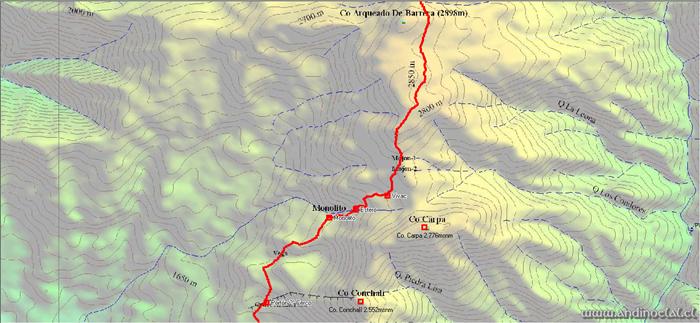 Tramo Medio Track Ascenso Co. Piuquenes 3.403msnm