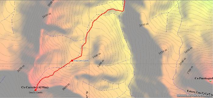 Tramo Superior Track Ascenso Co. Carreño 4.198msnm