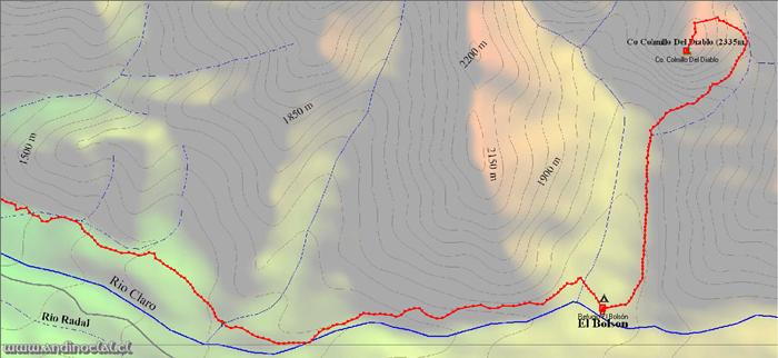 Tramo Superior Track Ascenso Co. Colmillo del Diablo 2.335msnm