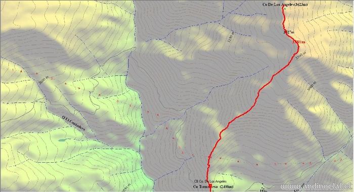 Tramo Superior Track Ascenso Co. De Los Ángeles 3.623msnm