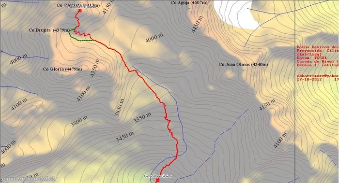 Tramo Superior Track Ascenso Co. Glorieta 4.413msnm