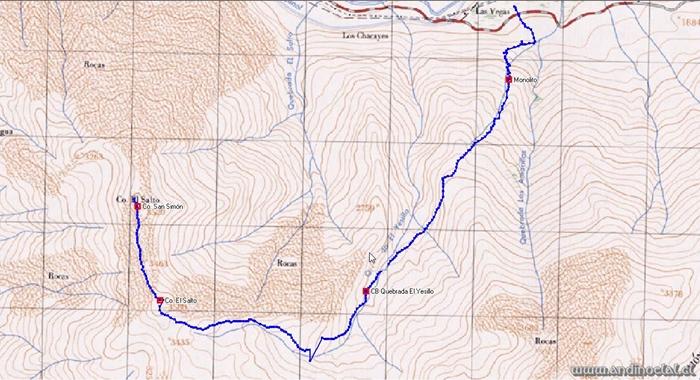 Track Cos. El Salto 3.580msnm & Simón 3.520msnm